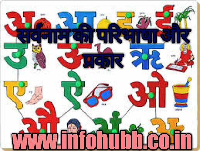 सर्वनाम की परिभाषा और प्रकार - Definition Of Pronoun In Hindi