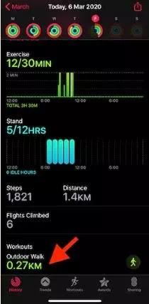 Cara Memeriksa Pemulihan Detak Jantung di Apple Watch dan iPhone-6