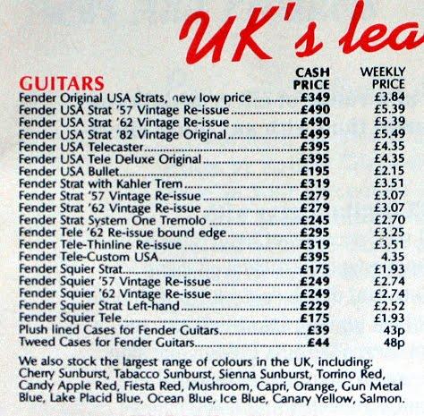 Fender guitars