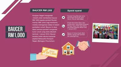 Permohonan Rumah Mampu Milik Johor 2018 Online