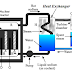 Overview of Nuclear Reactor | Component | Pressurized Water Reactor