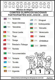 Comitês olímpicos nacionais participantes dos jogos 2016