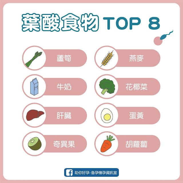葉酸食物TOP8助好孕
