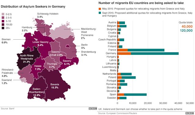 Uchodźcy w Unii Europejskiej i w Niemczech 2015