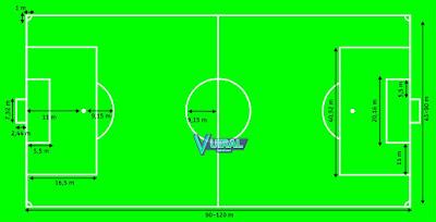 Ukuran Lapangan Sepak Bola Standar Nasional Dan Internasional (Lengkap)