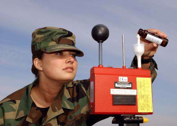 military gal adds water to WGBT measurement device