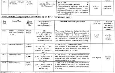 Uttar Pradesh Metro Rail Corporation Recruitment 2021