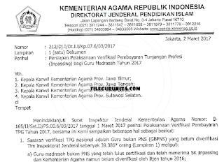 SURAT EDARAN VERIFIKASI PEMBAYARAN INPASSING 2017/2018 TERBARU