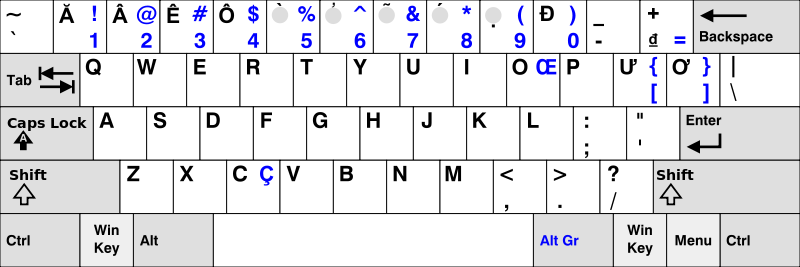 Typing in Vietnamese: For Windows: Change Keyboard