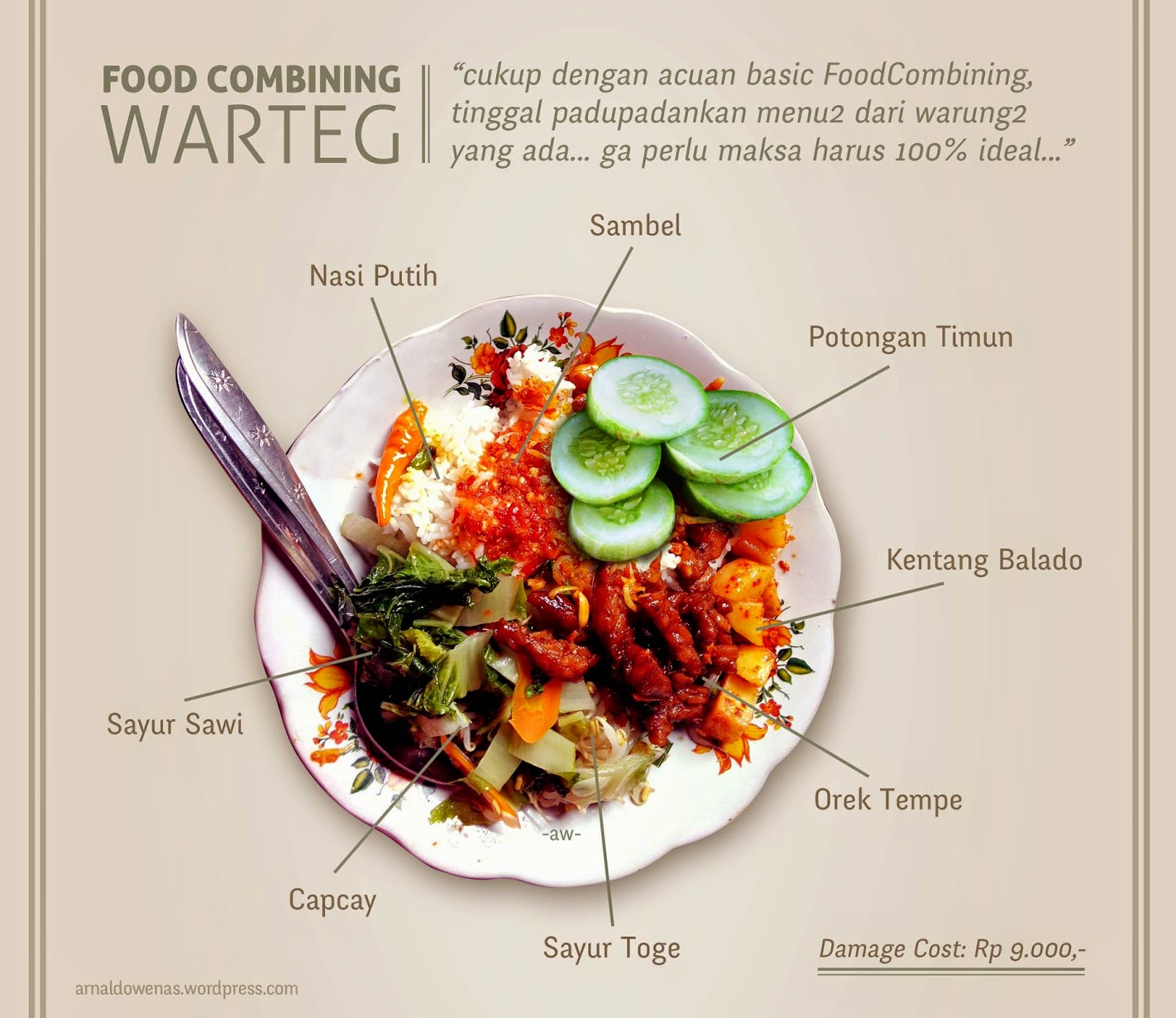 What Is the Food Combining Diet?