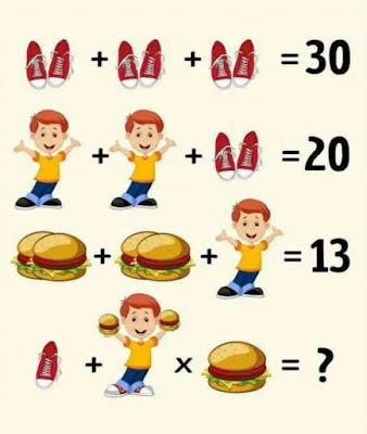 Shoes Boy Burger Puzzle
