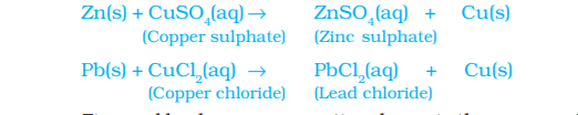 NCERT Class 10th Science Ch-1 Notes Decomposition Chemical Reaction