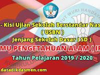 Kisi Kisi IPA USBN SD Tahun Pelajaran 2019-2020