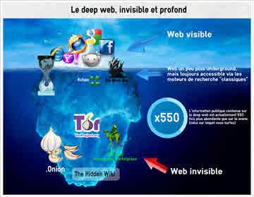deepweeb sites