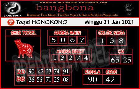Prediksi HK Bangbona Minggu, 31 Januari 2021