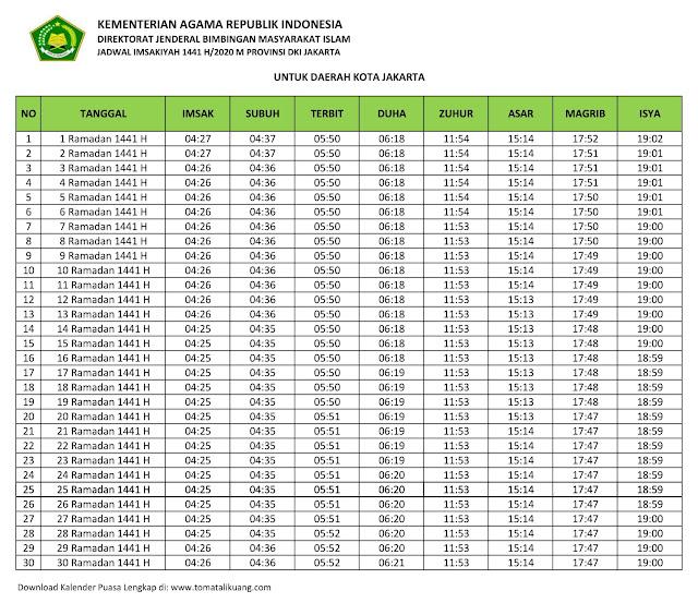 jadwal imsakiyah ramadhan buka puasa DKI Jakarta 2020 m 1441 h tomatalikuang.com
