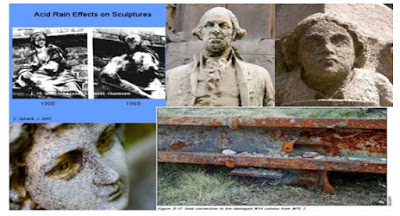 Effects of air pollution on monuments