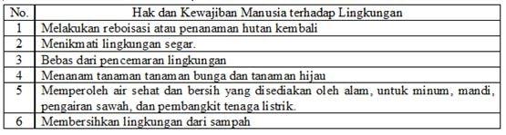 Kunci Jawaban Tema 9 Kelas 4