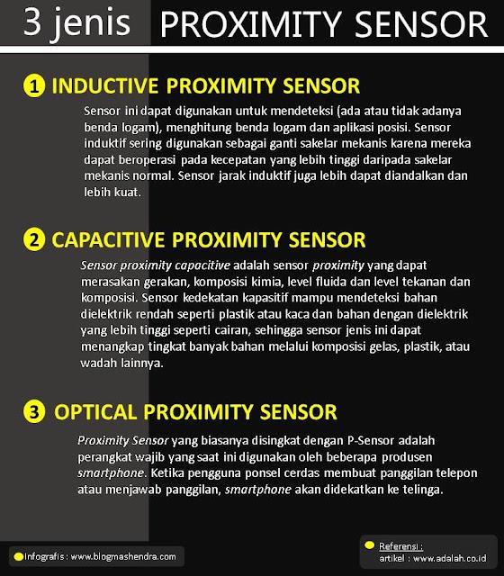 Mengenal Proximity Sensor dan Jenis-jenisnya