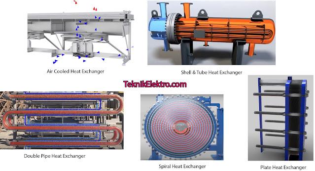 Jenis jenis heat exchanger