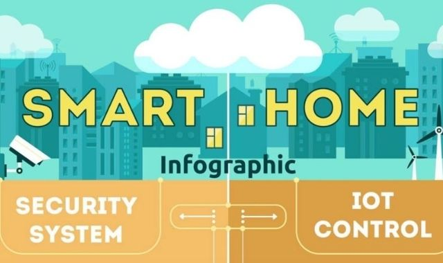 Smart Security Systems and Appliances for Your Home