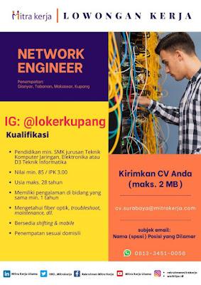 Lowongan Kerja PT. Mitra Kerja Utama Sebagai Network Engineer