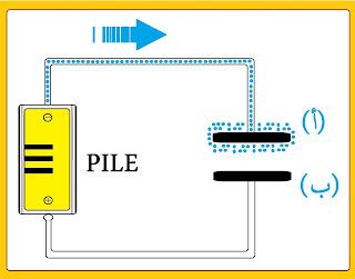 المكثف الكهربائي (المواسع) Capacitor - الكترونيات للجميع  , المكثفات الكهربائية - القرية الالكترونية ,