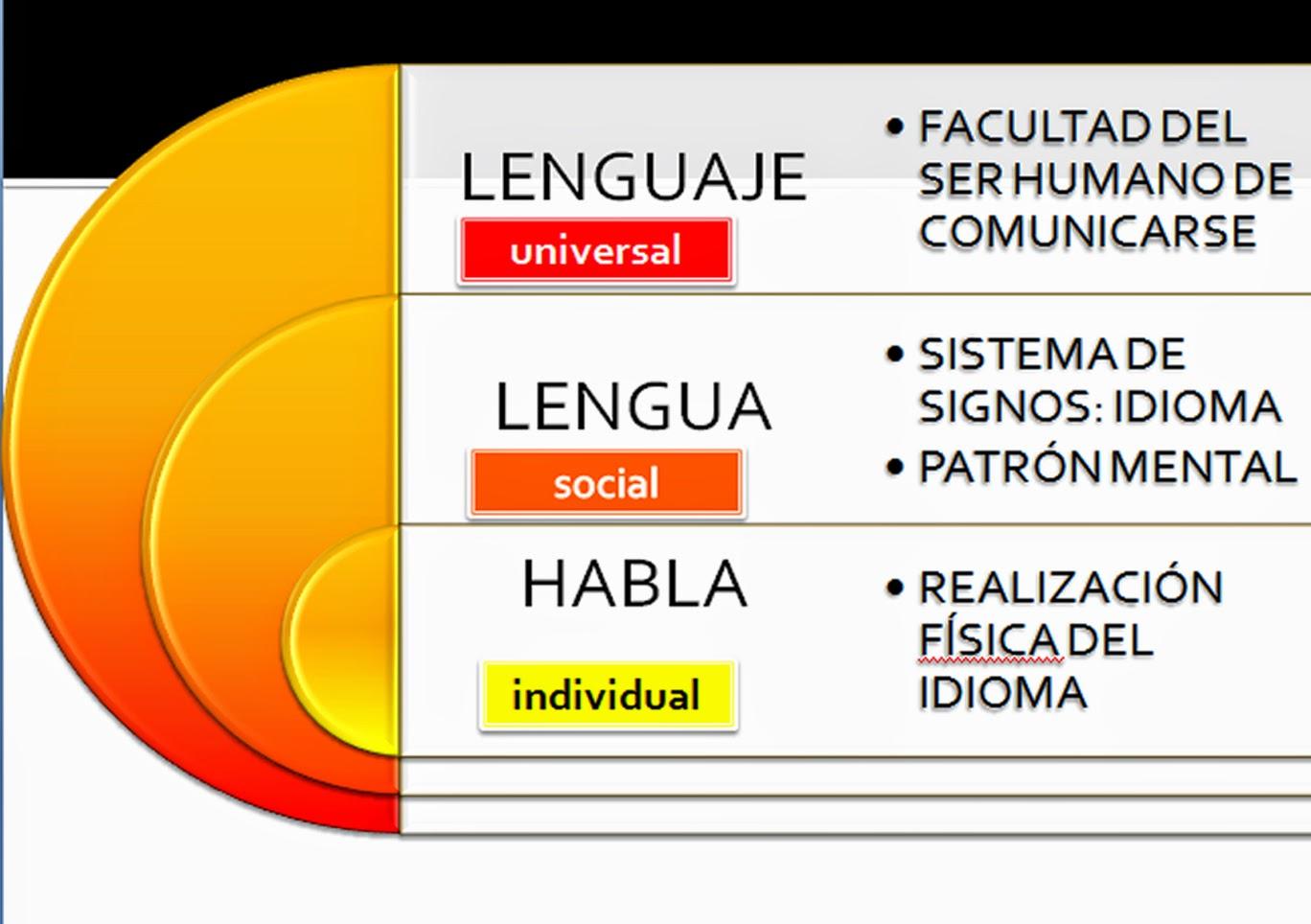 Lengua Espanola Y Literatura Curso De Verano Ceuja
