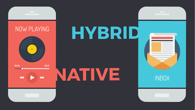 Best Tips To Points of Difference between Web Or Hybrid App