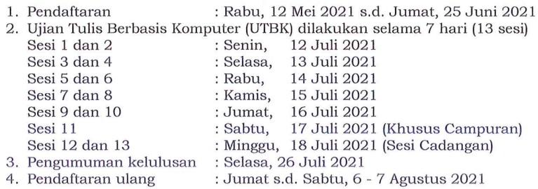 JADWAL SELEKSI MANDIRI UTBK UNUD 2021