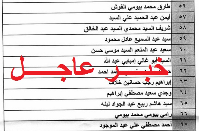 بالاسماء نتيجة مسابقة وزارة العدل رقم 1 لسنة 2014 على الانترنت وتقديم اوراق التعيين حتى يوم 16  8  2016