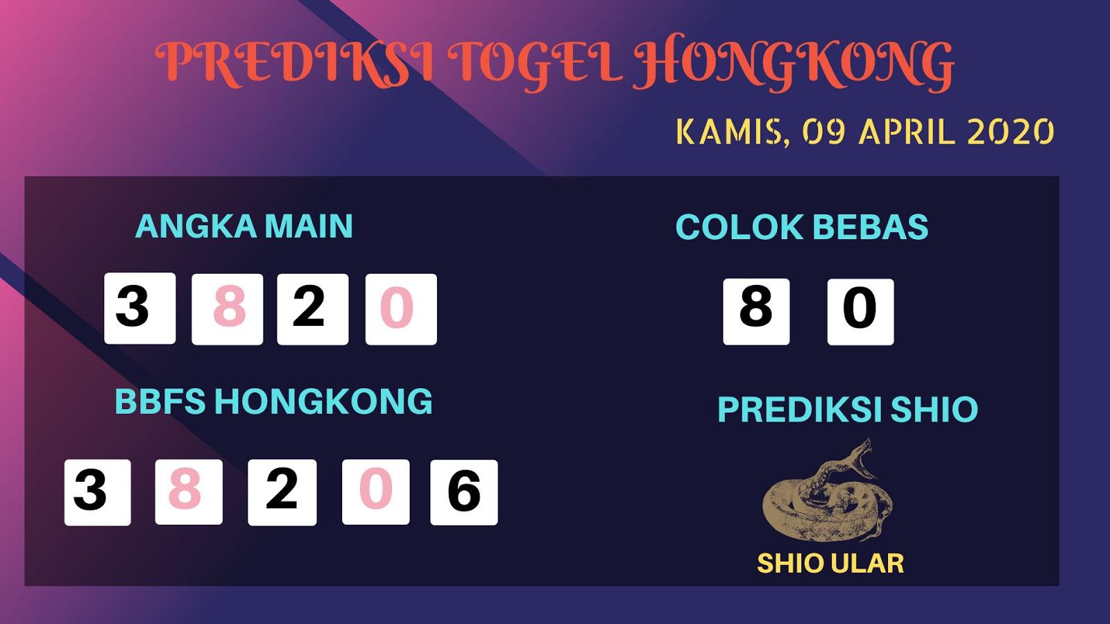 Prediksi HK Malam Ini Kamis 09 April 2020 - Prediksi Angka Hongkong