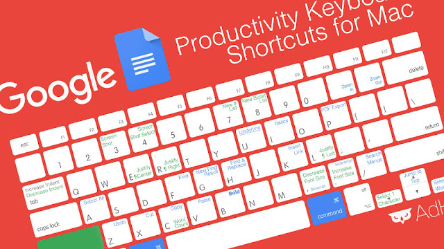 Tổng hợp các phím tắt cần biết khi sử dụng công cụ Google Docs