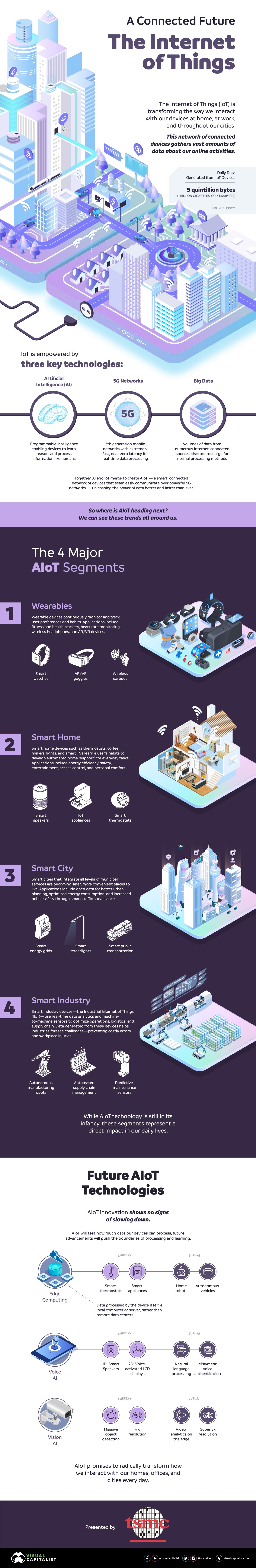 When Artificial Intelligence Meets the Internet of Things #infographic