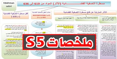 جميع ملخصات دروس القانون الفصل الخامس - S5