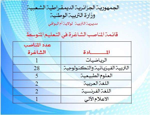 قائمة المناصب الشاغرة في الطور المتوسط و الثانوي بولاية ام البواقي