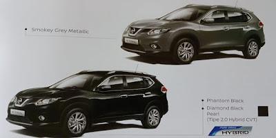 Gambar Spesifikasi Nissan X-Trail 2.0 HYBRID CVT