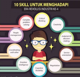 10 Skill untuk menghadapi Era Revolusi Industri 4.0