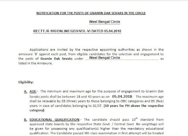 Postal Circle Recruitment 2019 PDF Notification