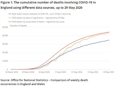 cumulative deaths England up til 29 may 2020