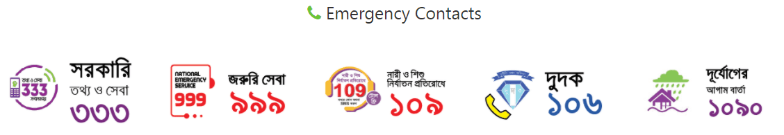 cavid-19 emergency contact