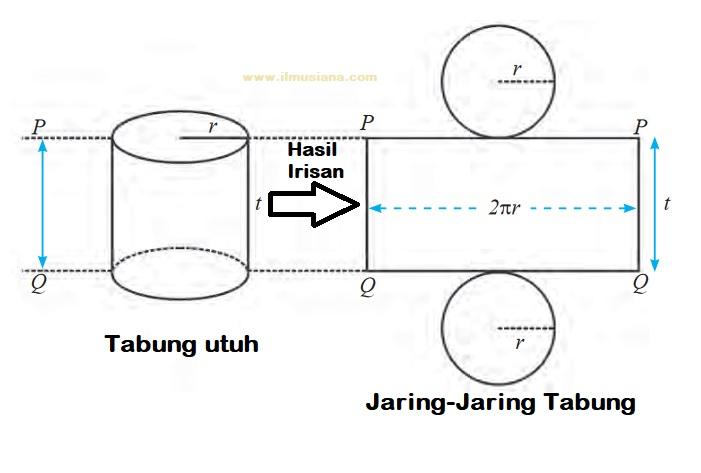 Jaring Jaring Tabung