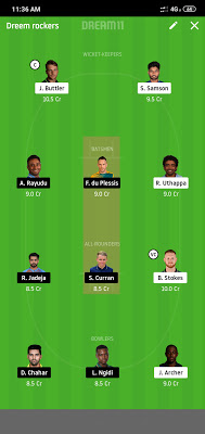 RR vs CSK Dream11 Team Hints And Predictions, Captain And Vice-Captain, Fantasy Cricket IPL 2020  RR vs CSK Dream11 Tips