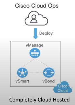 Cisco Prep, Cisco Preparation, Cisco Learning, Cisco Guides, Cisco Tutorial and Material, Cisco Certifications