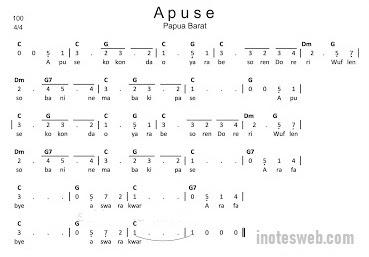 Not Angka, Chords dan Terjemahan Lagu Apuse