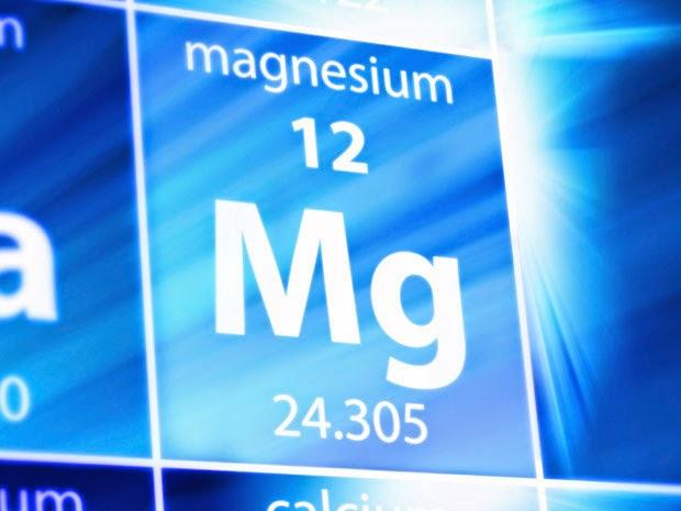 Calcium & Magnesium Active Filter - Ideas Marinas  Magnesium Ion
