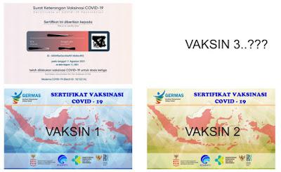 template sertifikat vaksin ke tiga