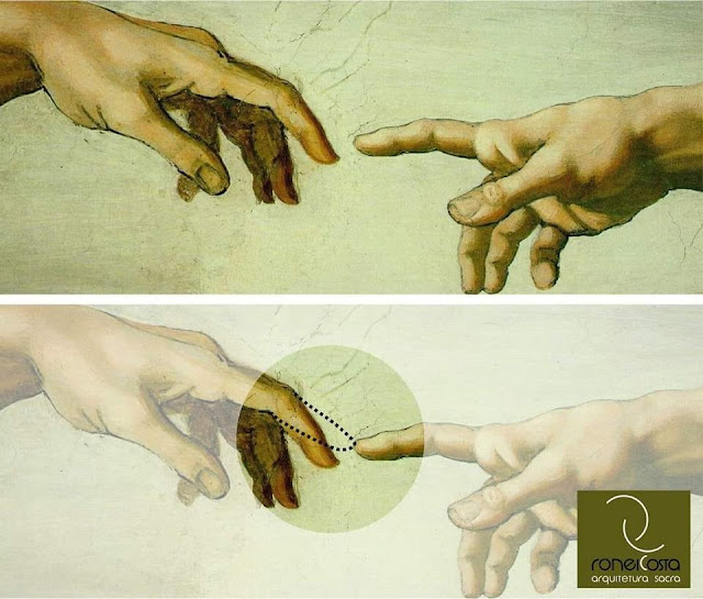Creation of Adam, Michelangelo, Free Will