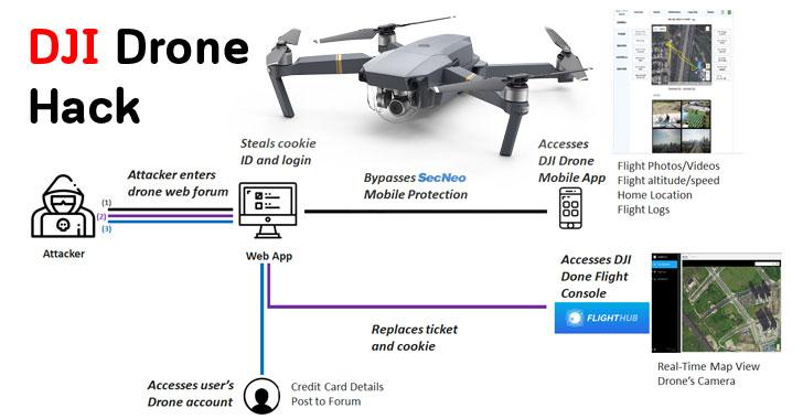 dji drone hack