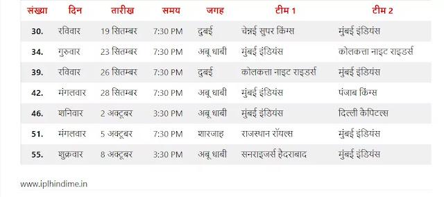 मुंबई का मैच कब है - Mumbai Ka Match Kab Hai